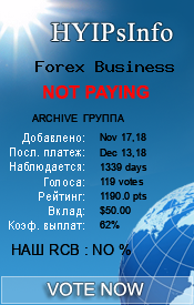 Forex Business Monitoring details on HYIPsInfo.com